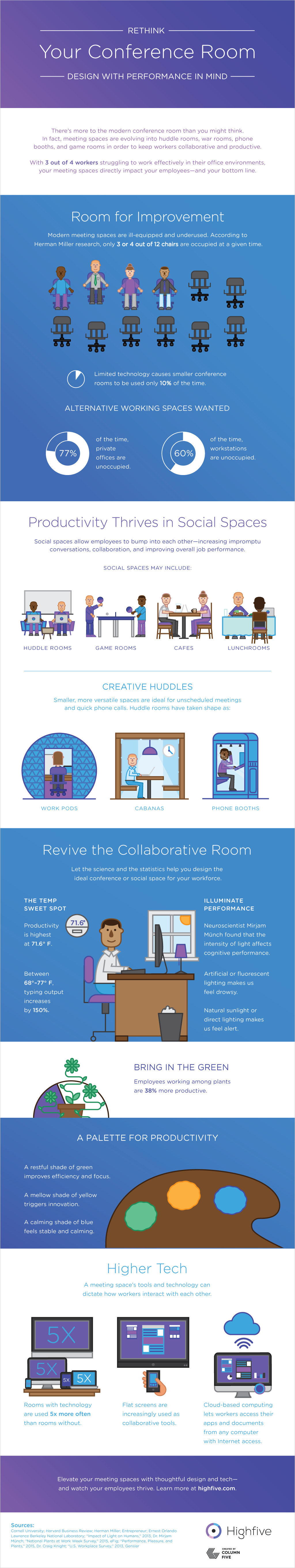 Conference-Room-Infographic