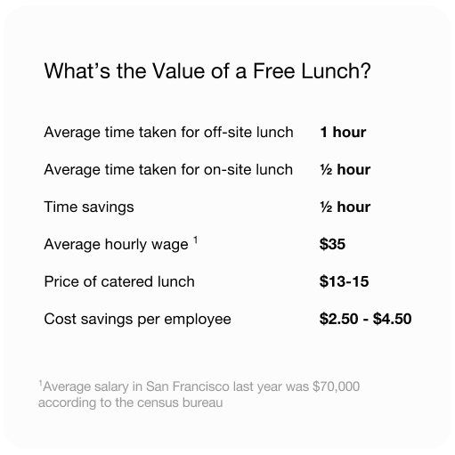Free_lunch_graphic_(6)